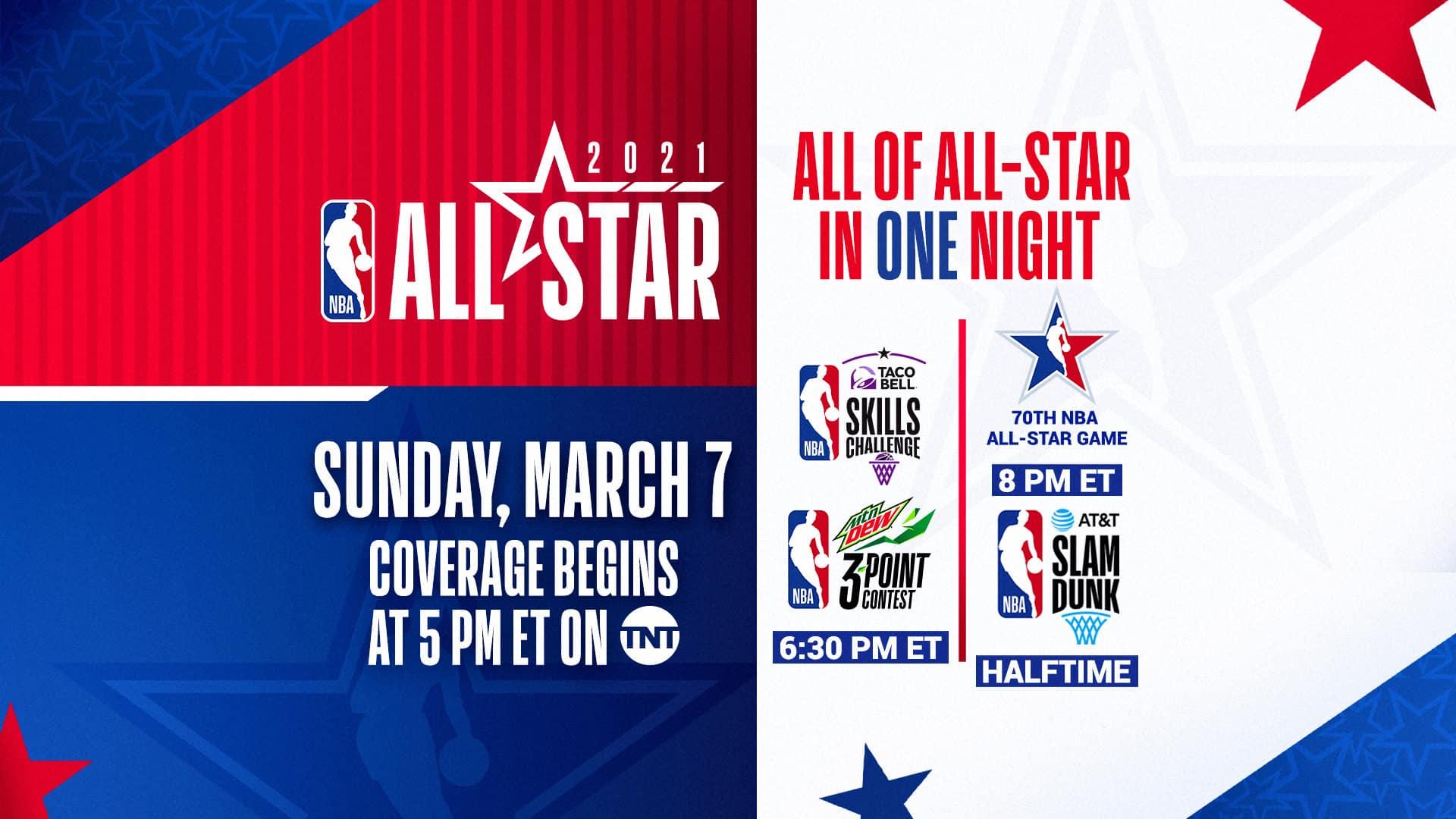 Ponturi All Star Game NBA 2021
